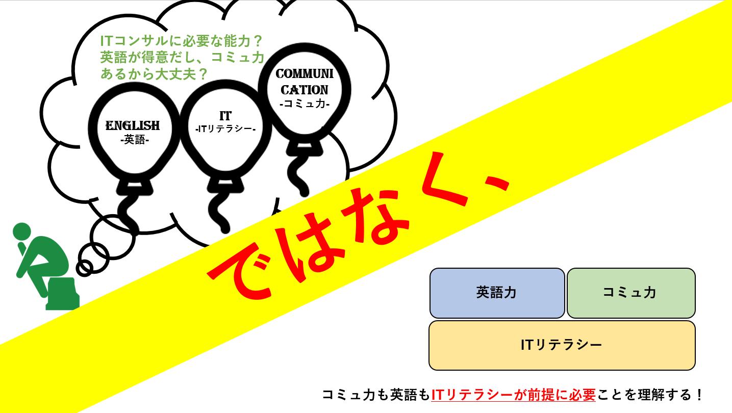 【文系VS理系】ITコンサルタントは文系でもなることが出来るのだろうか?『新卒向け』