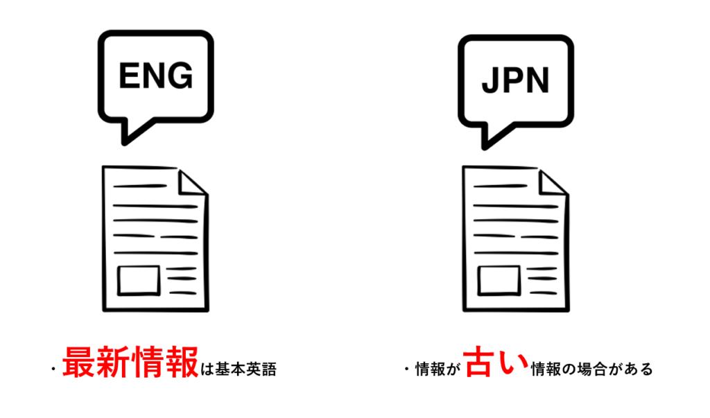 IT ドキュメント 日本語 英語
