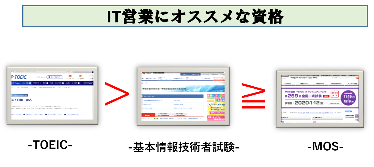 【転職&年収UP】デキるIT営業にオススメな「資格」をご紹介by外資IT社員