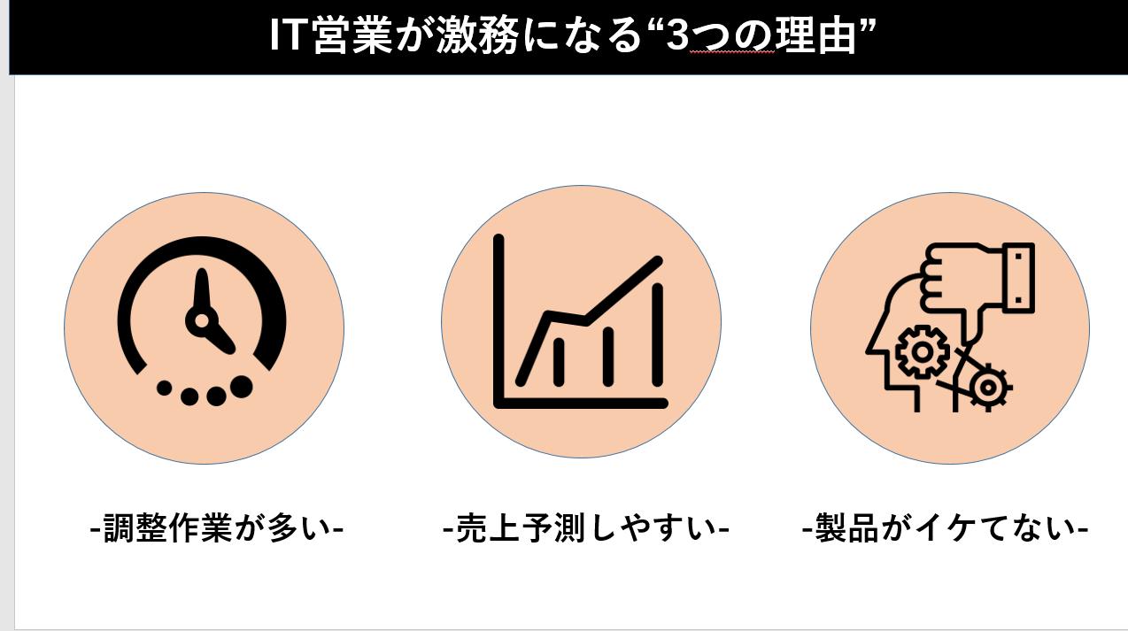 """【都市伝説】IT営業が激務という3つの""""理由""""と3つの""""誤解""""について"""